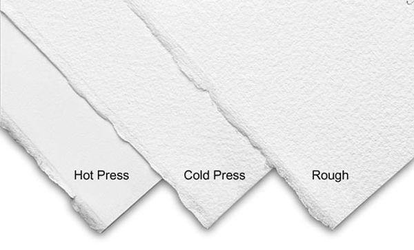 arches_paper_types